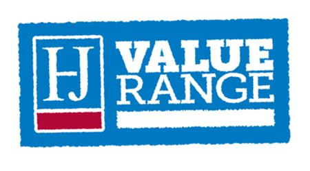 Picture for category HJ Value Range