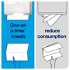 Hand Towel Tork